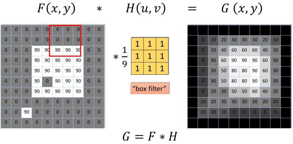matrix RGB images