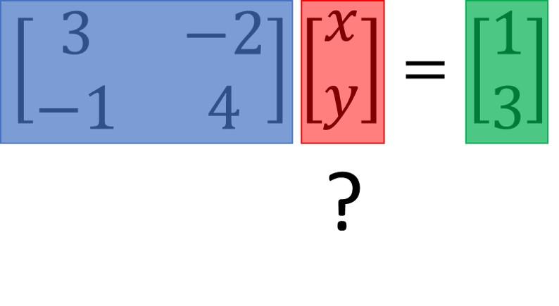 linear equations matrix