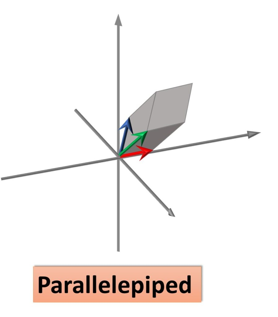 Parallelepiped 3D