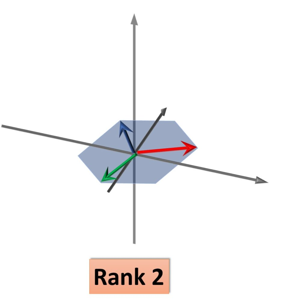 transformation linear algebra 3D