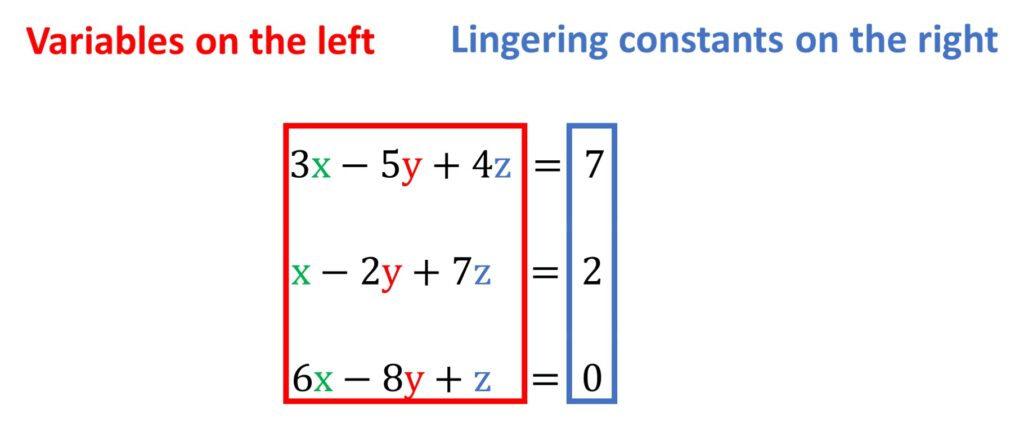 Inverse matrices, linear equations