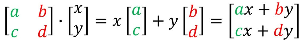 Matrix as a linear transformation