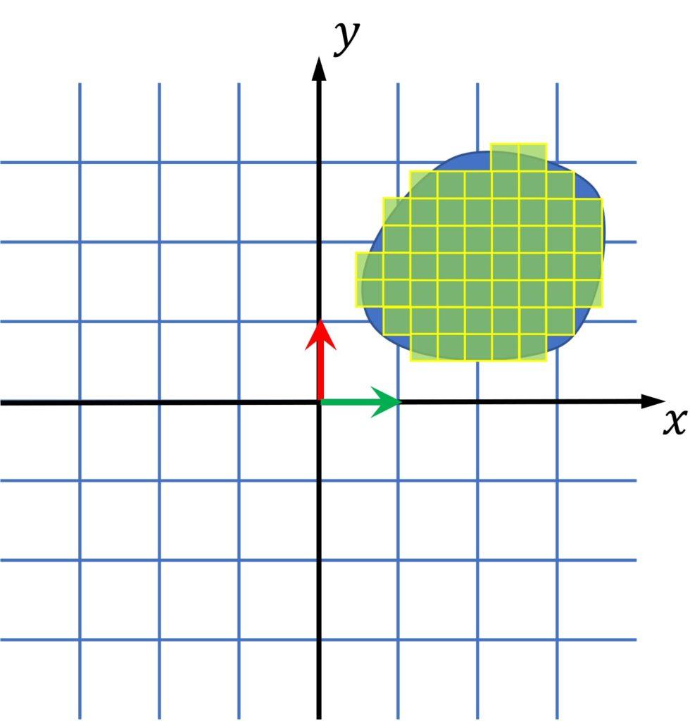 Unit square determinant