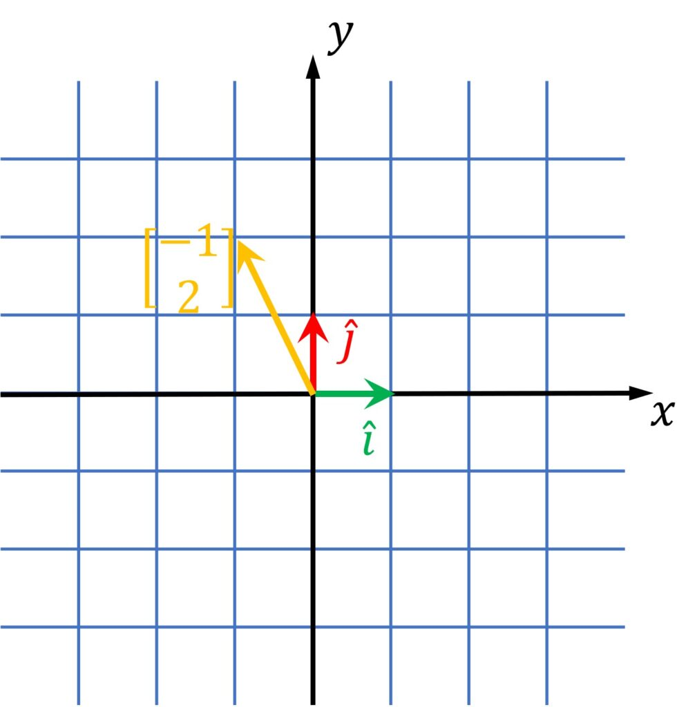 translate coordinate systems linear algebra