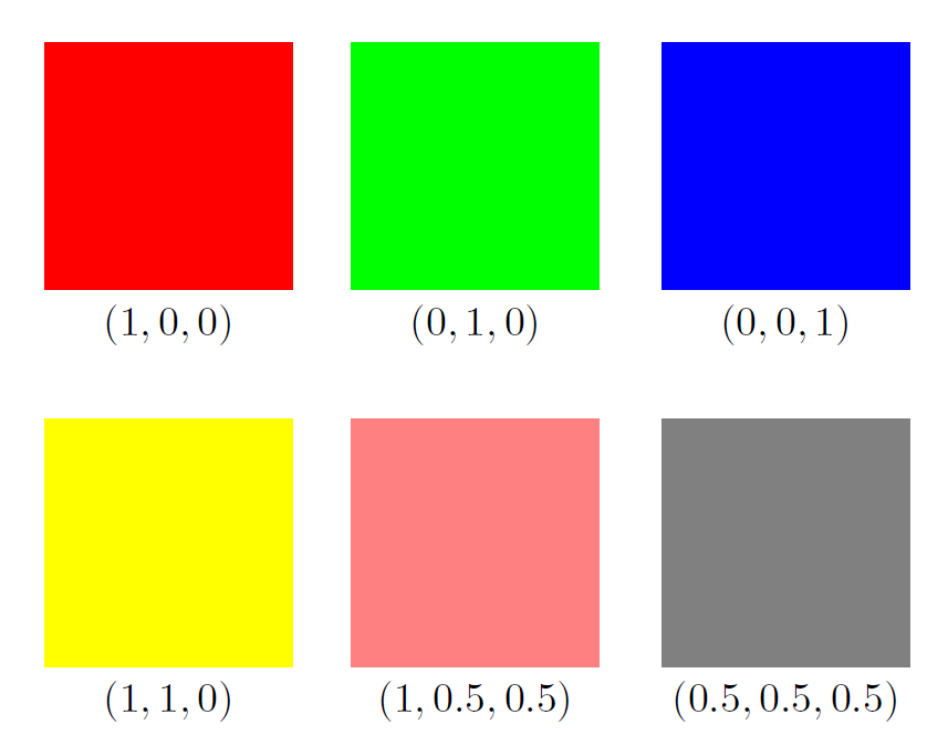 image pixels represented as an RGB vector