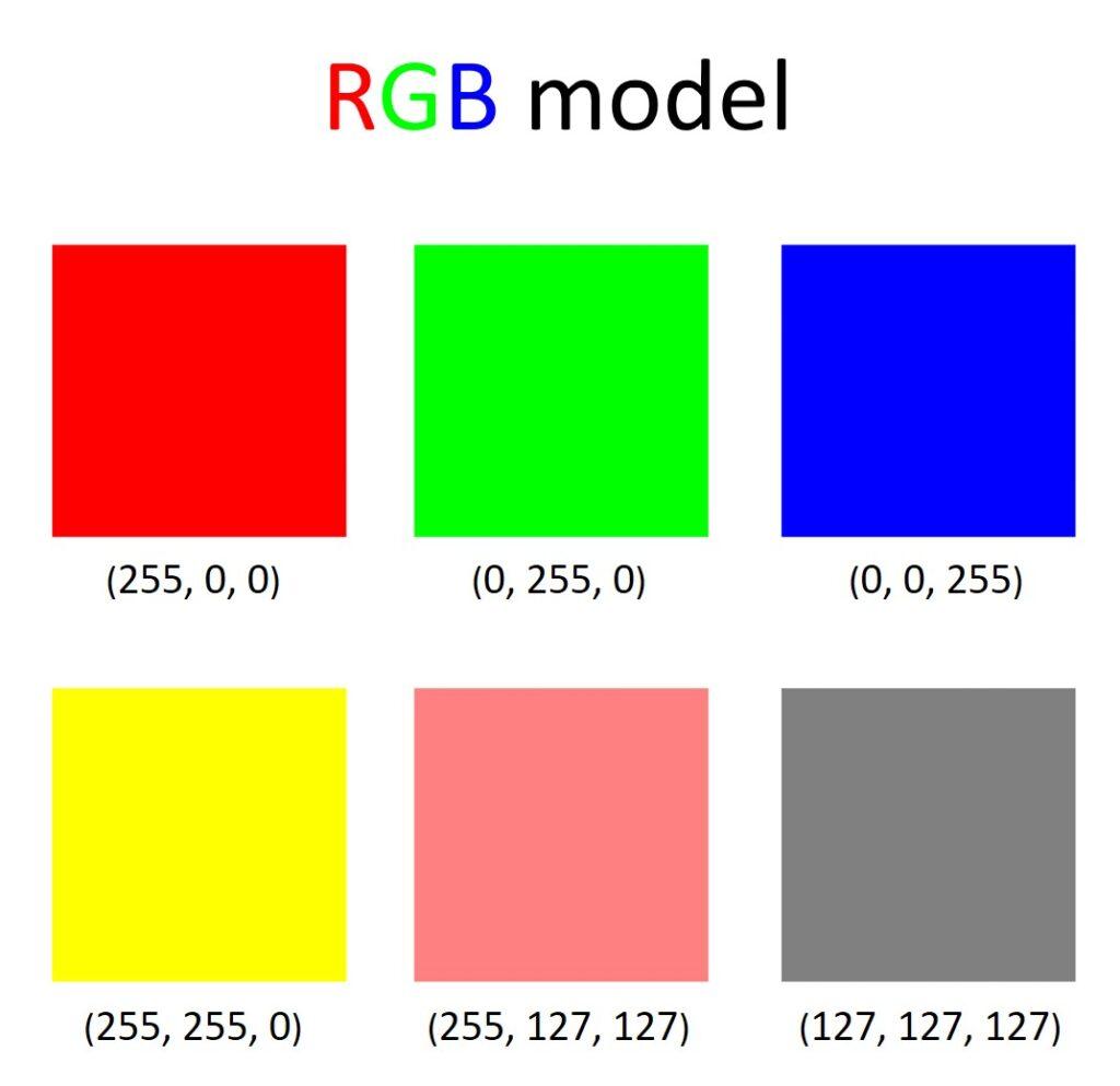 RGB, OpenCV, Python