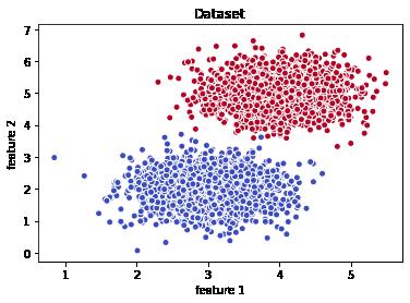 dataset PyTorch