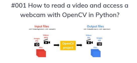 OpevCV Video