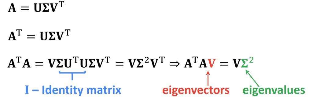SVD matrices